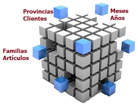 software bi